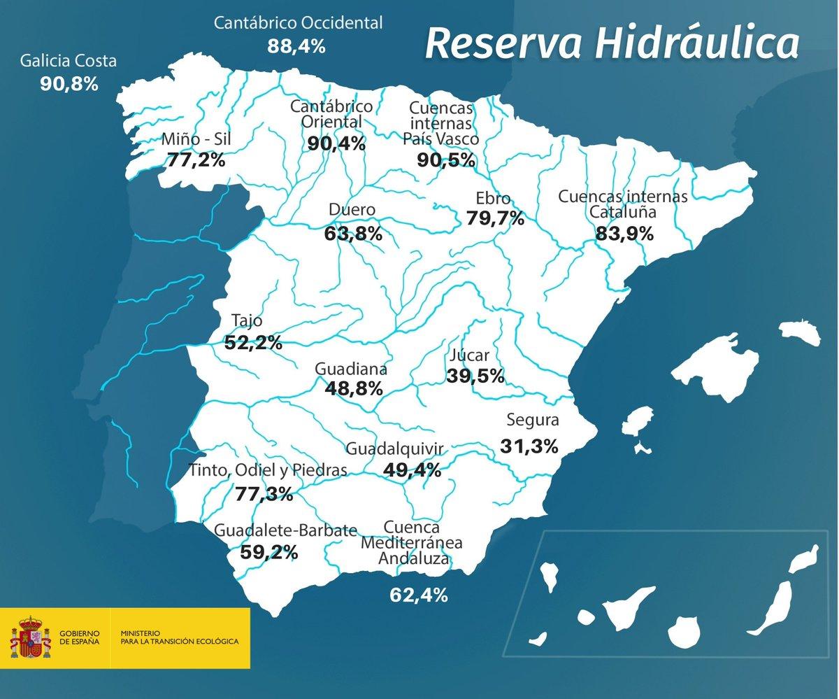 reserva agua embalsada