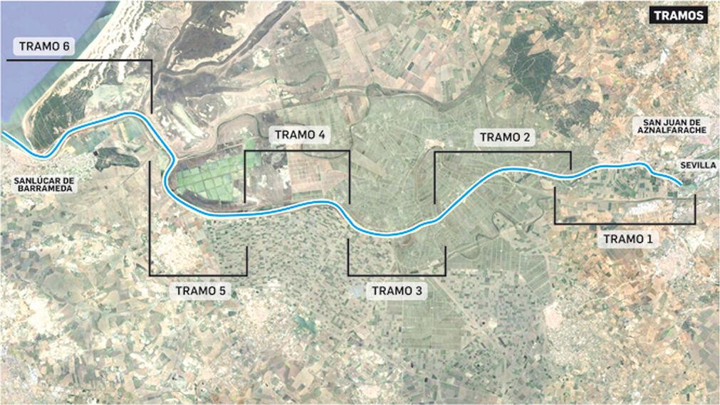 Mapa, dragado, Guadalquivir